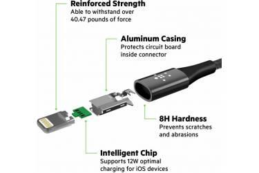 Кабель Belkin F8J207ds04-SLV USB A(m) Lightning (m) 3м серебристый