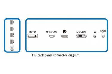 """Монитор Philips 28"""" 288P6LJEB (00/01) 4K черный TN+film LED 5ms 16:9 DVI HDMI M/M глянцевая HAS Pivot 300cd 3840x2160 D-Sub DisplayPort Ultra HD USB 8.04кг"""