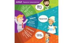 """Ноутбук HP Pavilion E8R29EA 15-aw005ur A9 9410/4Gb/1Tb/DVDRW/R5/15.6""""/SVA/HD/DOS/silver/WiFi/BT/Cam"""