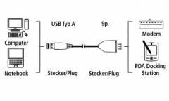 Адаптер Hama 00053325 USB A(m) COM 9pin (m) 1.8м серый