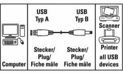 Кабель Hama H-29766 00029766 USB A(m) USB B(m) 1.8м черный