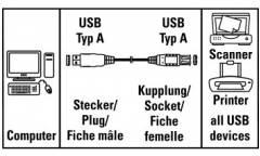 Кабель-удлинитель Hama H-30619 00030619 USB A(m) USB A(f) 1.8м серый